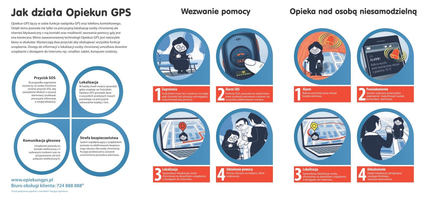 Ulotka_i_infografika_Opiekun GPS_02